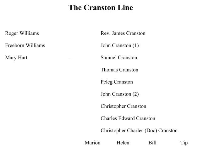 The Cranston Line